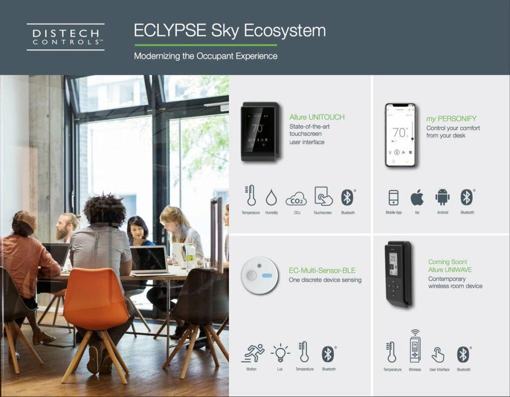 Distech ECLYPSE Sky Ecosystem